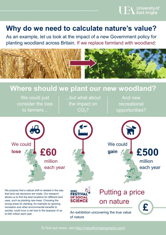 Where to plant our new woodland?